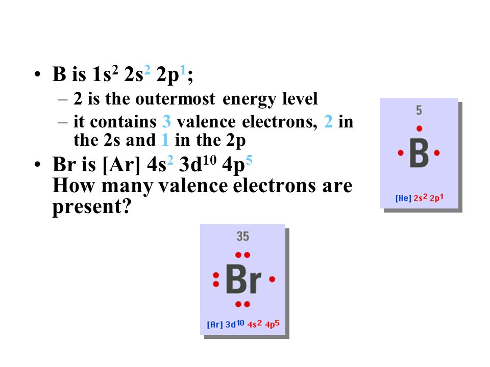 The Periodic Table And Trends Topics 2 And 3 Song Please Have A Periodic Table Out Ppt Download