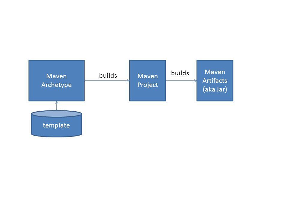 Search Technologies Maven Repository (Mirror) Central Repository