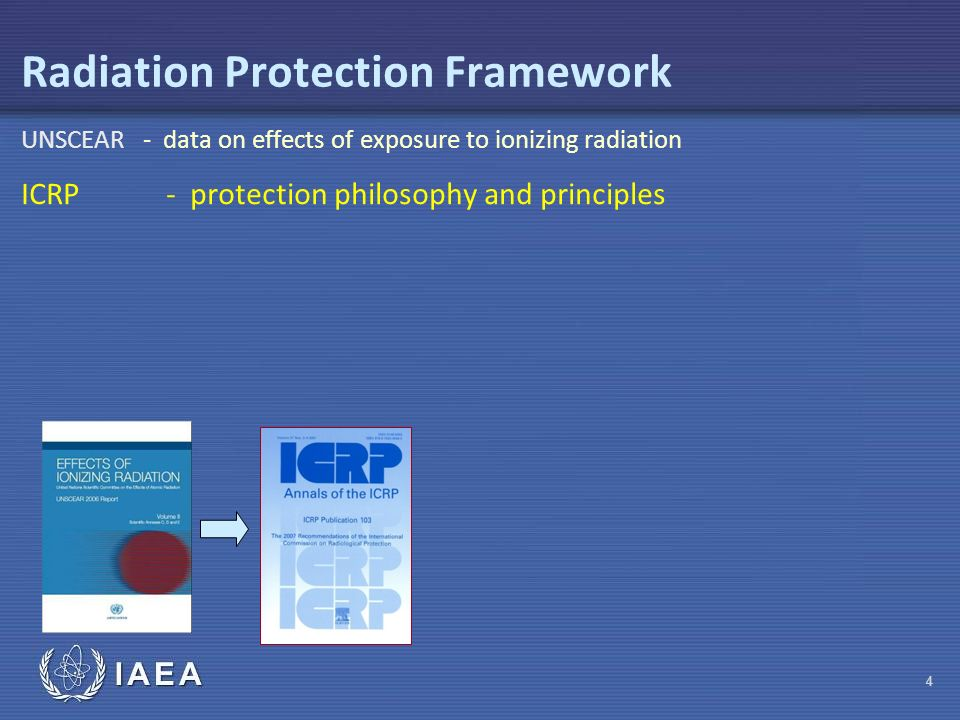 IAEA Radiation Protection Framework UNSCEAR - data on effects of exposure to ionizing radiation ICRP - protection philosophy and principles 4