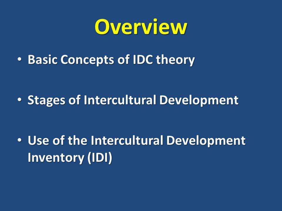 Intercultural Development Continuum IDC adapted by Mitchell