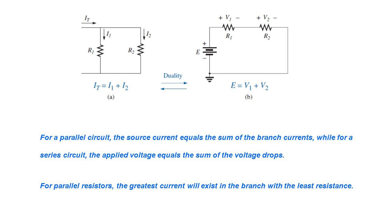 Fundamentals Of Electric Circuits Ee 318 Dr Arvind Tiwari B1 S Voltage Drop In A Parallel Circuit For The Source Current Equals Sum Branch Currents