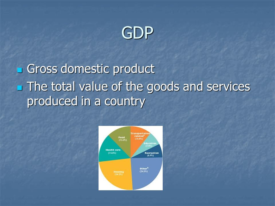 GDP Gross domestic product Gross domestic product The total value of the goods and services produced in a country The total value of the goods and services produced in a country