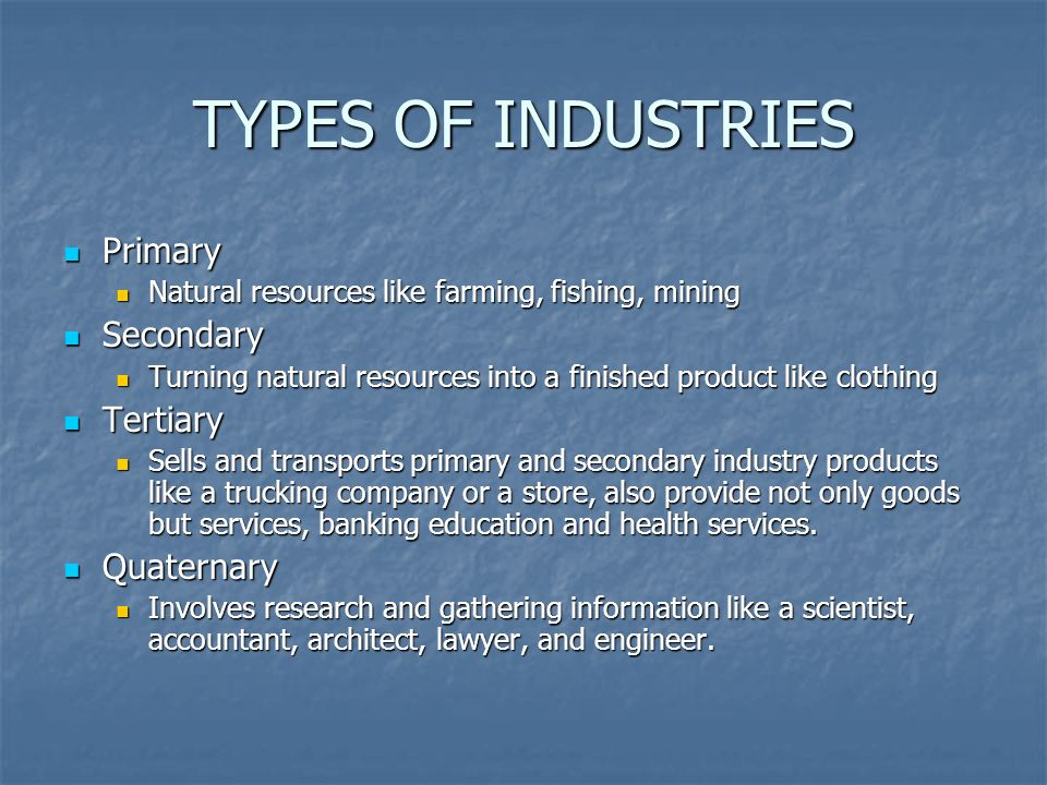 TYPES OF INDUSTRIES Primary Primary Natural resources like farming, fishing, mining Natural resources like farming, fishing, mining Secondary Secondary Turning natural resources into a finished product like clothing Turning natural resources into a finished product like clothing Tertiary Tertiary Sells and transports primary and secondary industry products like a trucking company or a store, also provide not only goods but services, banking education and health services.