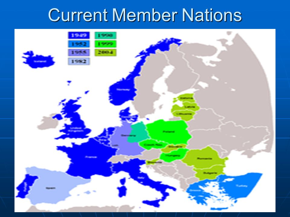 Current Member Nations
