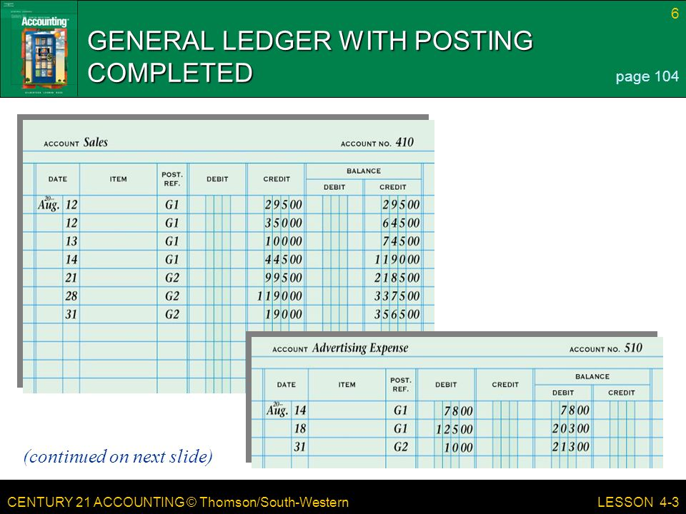 CENTURY 21 ACCOUNTING © Thomson/South-Western 6 LESSON 4-3 GENERAL LEDGER WITH POSTING COMPLETED page 104 (continued on next slide)