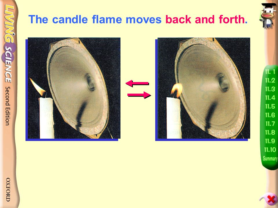 Put a burning candle in front of the loudspeaker, what will happen to the candle flame
