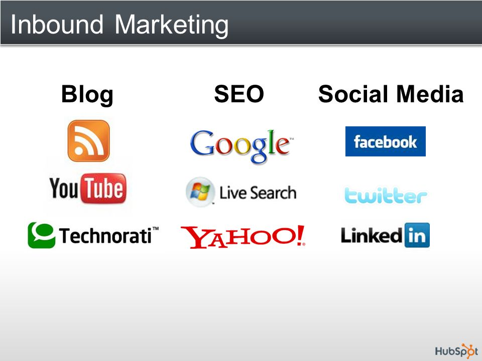 Inbound Marketing BlogSEOSocial Media