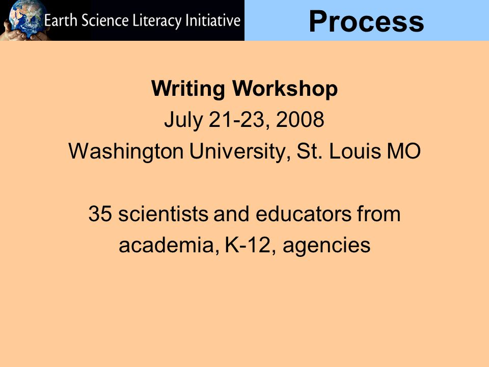 Process Writing Workshop July 21-23, 2008 Washington University, St.