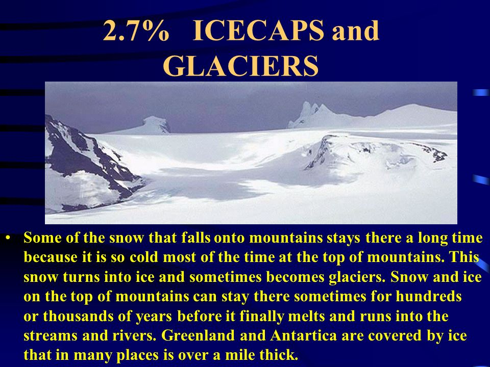 2.7% ICECAPS and GLACIERS Some of the snow that falls onto mountains stays there a long time because it is so cold most of the time at the top of mountains.