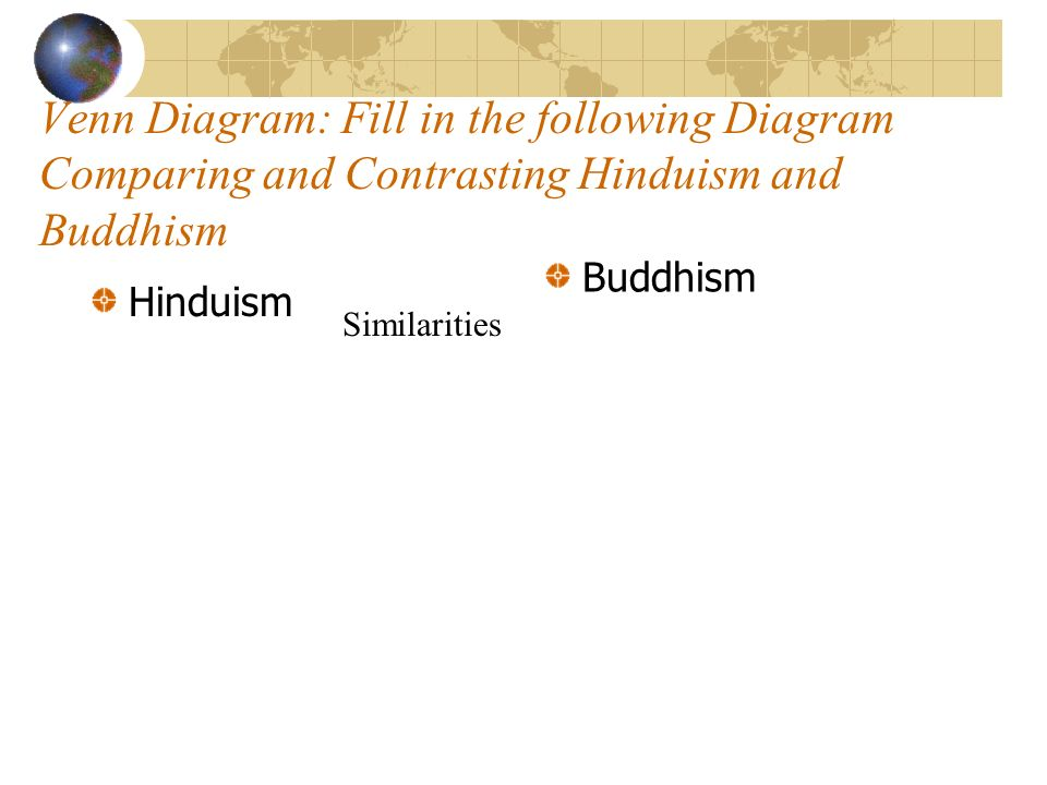 World Religions Hinduism Judaism Confucianism Buddhism