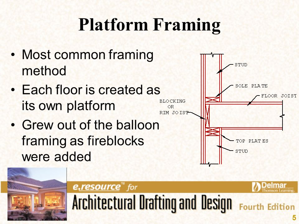 Chapter 25 Framing Methods. 2 Links for Chapter 25 Balloon Framing ...