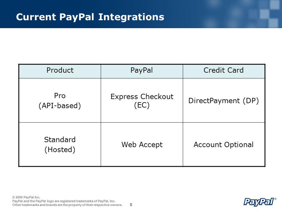 Sneak Peak: PayPal's New API Interface (Processing PayPal