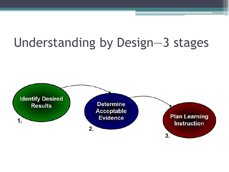 understanding by design chapters 1 5 Understanding by design (2 nd ed)upper saddle river,  some interesting points from the introduction and chapter 1 of understanding by design as well as chapter 7,  a student has not really achieved understanding until he/she can transfer the knowledge, own it, and use it 5.
