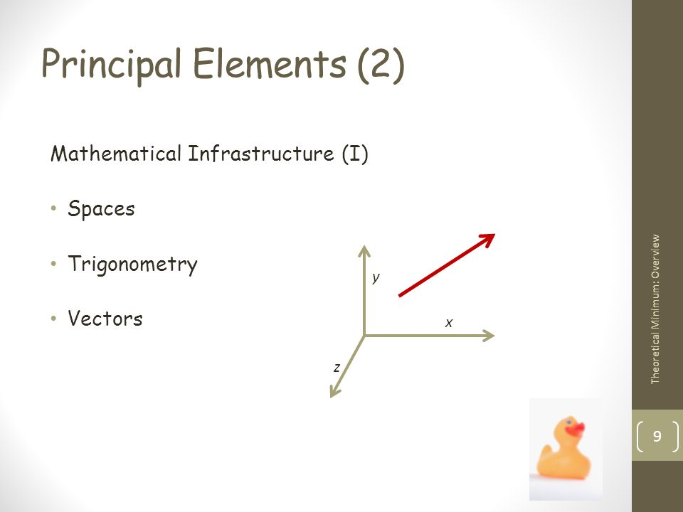 The Theoretical Minimum Overview Short And Sweet Theoretical