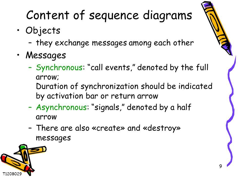 1 behavioral diagrams 2 lecture p5 t120b pavasario sem ppt download 9 9 ccuart Gallery