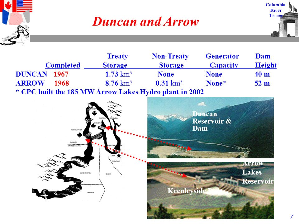 7 Columbia River Treaty Duncan and Arrow Treaty Non-Treaty Generator Dam Completed ___ _Storage Storage Capacity Height DUNCAN 1967 1.73 km³ None None 40 m ARROW 1968 8.76 km³ 0.31 km³ None* 52 m * CPC built the 185 MW Arrow Lakes Hydro plant in 2002 Duncan Reservoir & Dam Arrow Lakes Reservoir Keenleyside Dam
