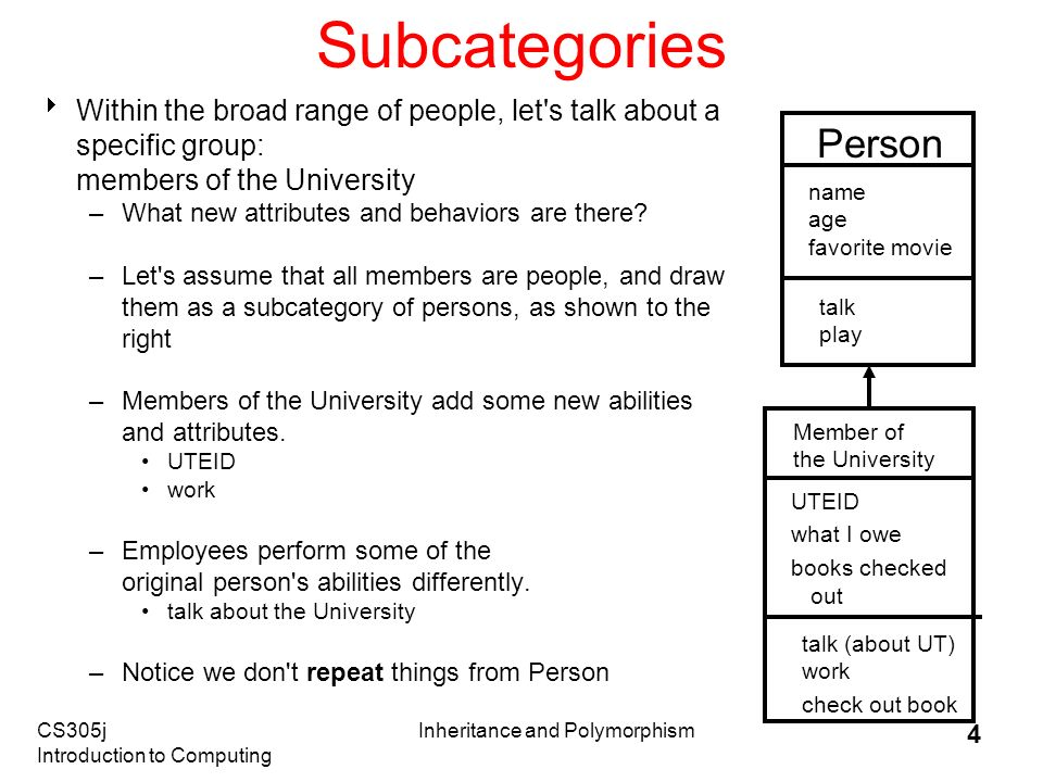 CS305j Introduction to Computing Inheritance and Polymorphism 4 Subcategories  Within the broad range of people, let s talk about a specific group: members of the University –What new attributes and behaviors are there.