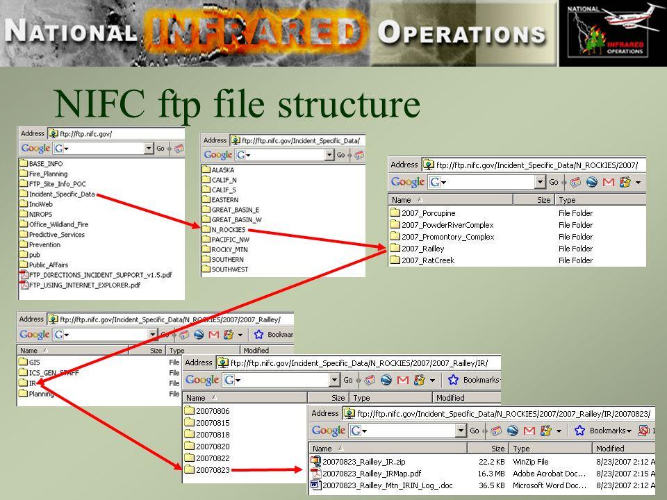 nifc ftp NIROPS Overview for Dispatchers Tom Mellin – National IR Program ...