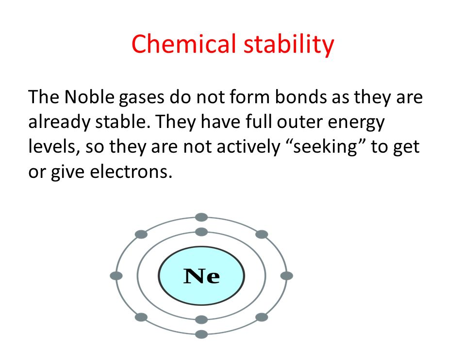 Chemical stability The Noble gases do not form bonds as they are already stable.