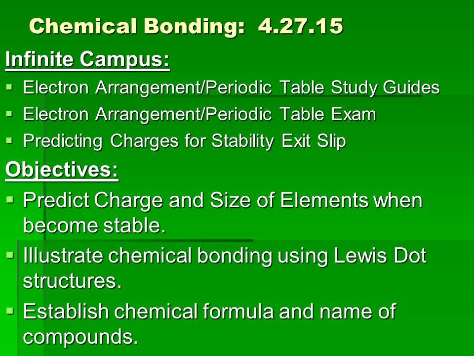 chemical bonding infinite campus electron arrangementperiodic table study guides electron