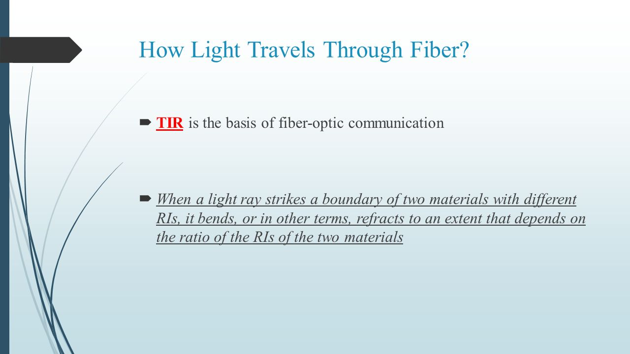 Unit 2 Light Propagation In An Optical Fiber Contents Optics Diagram Showing How Can Travels Through