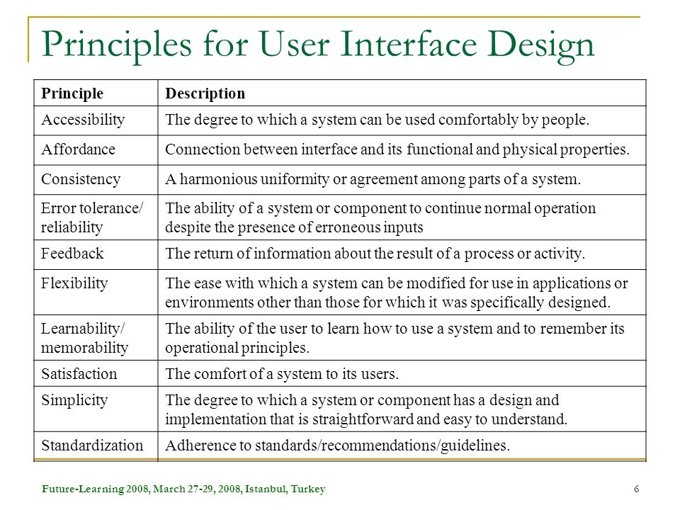 Merging Hci And E Learning Domain Oriented Design Principles For Developing User Interfaces For Mobile Devices Robertas Damasevicius 1 Lina Tankelevicienė Ppt Download