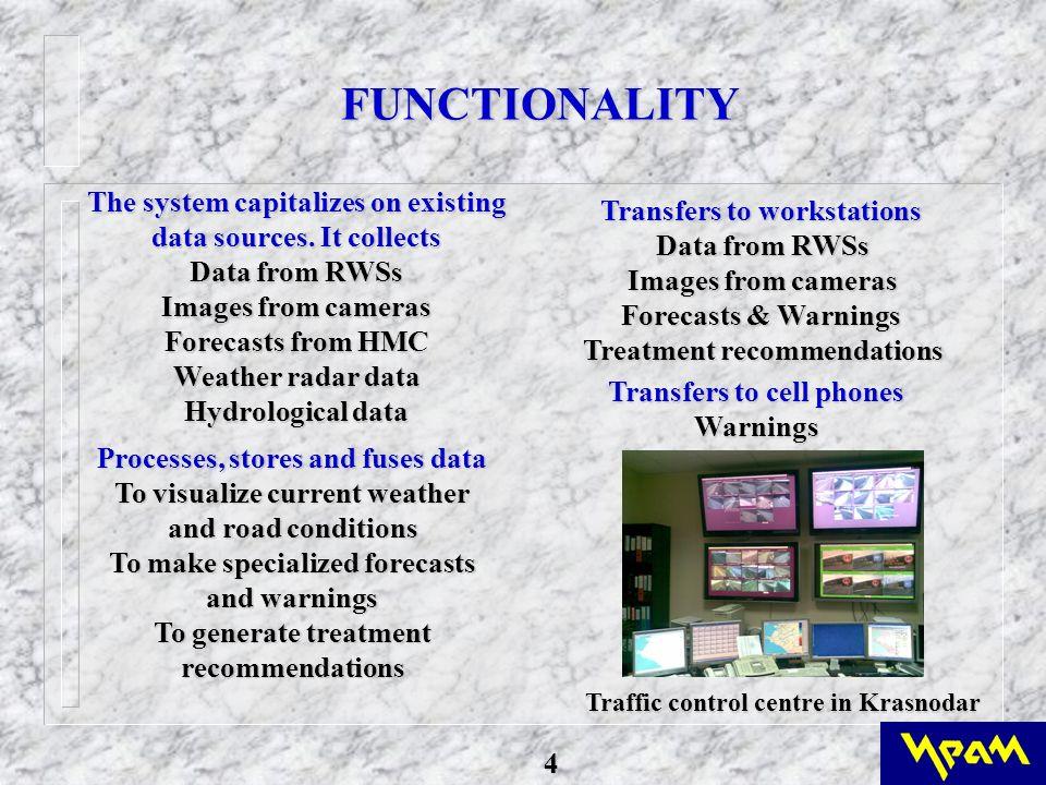 St petersburg weather radar