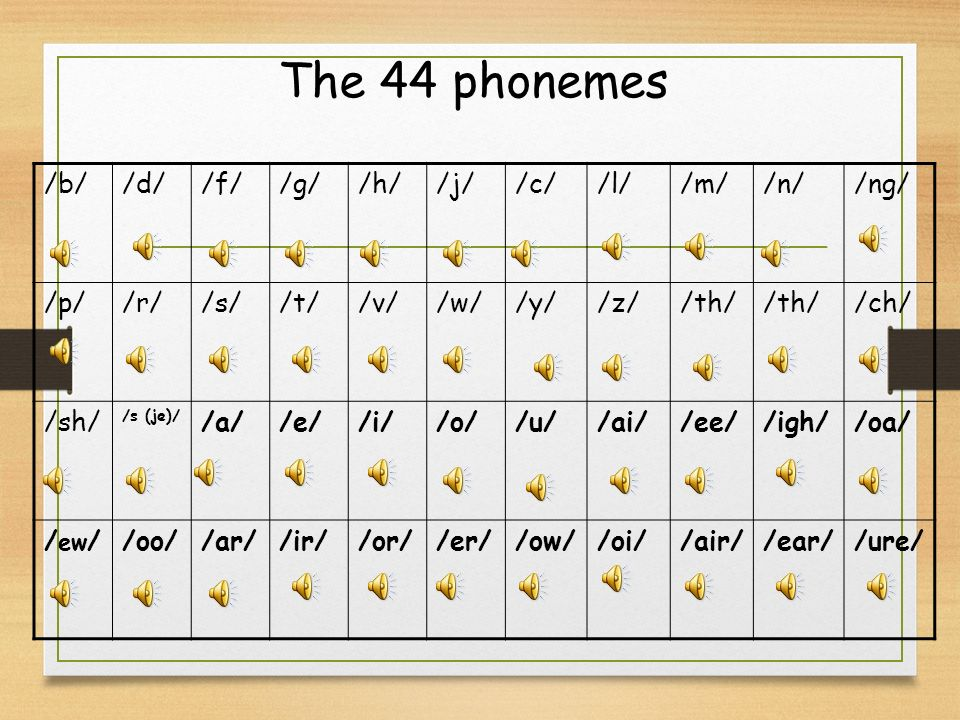 PHONEME The smallest unit of sound in a word. There are 44 phonemes that we teach.