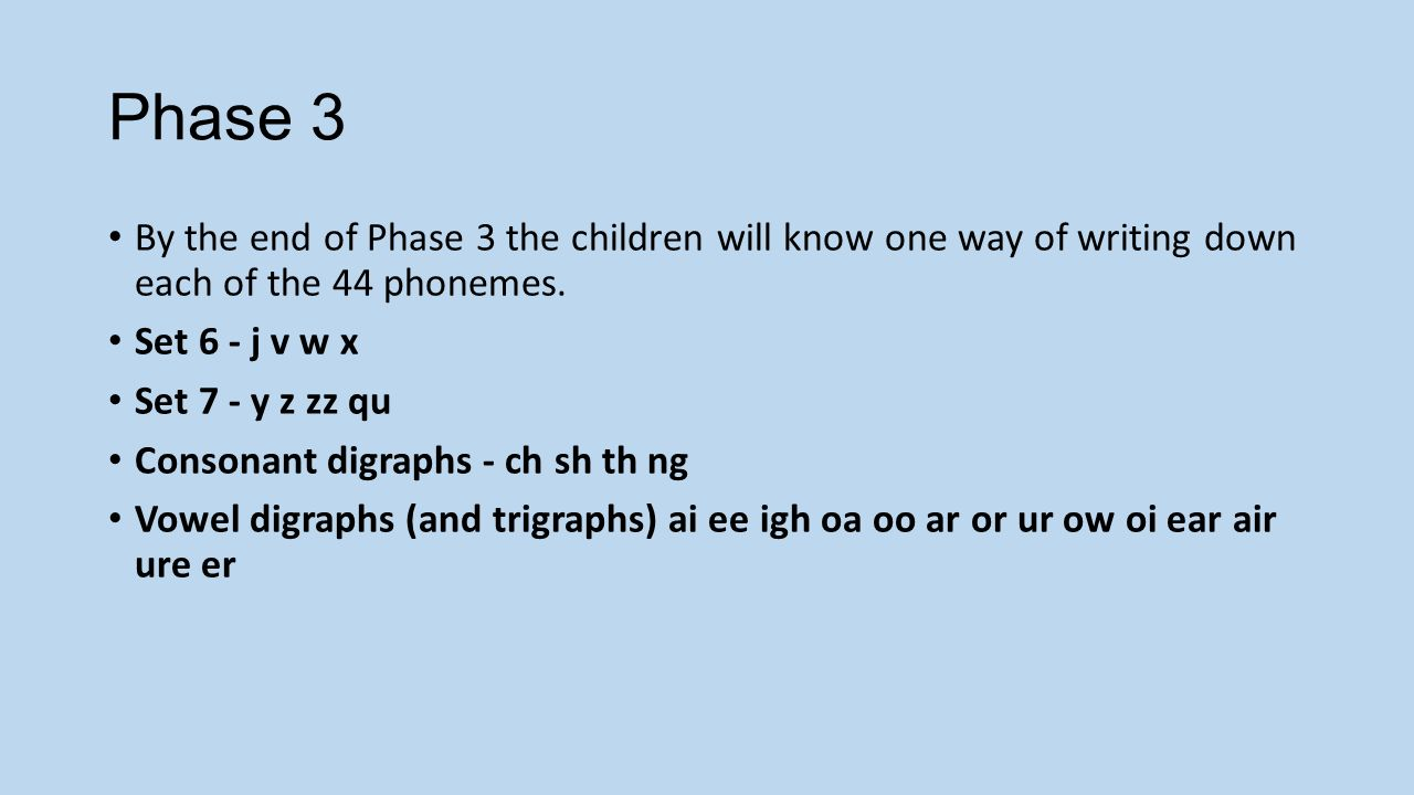 Phase 3 By the end of Phase 3 the children will know one way of writing down each of the 44 phonemes.