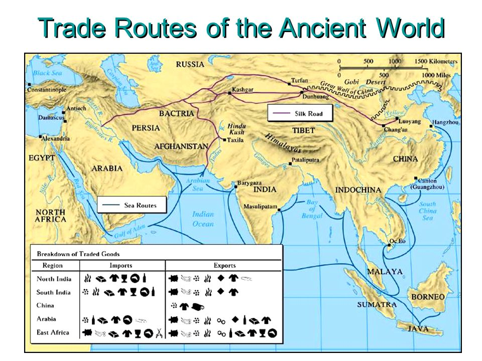 Trade Routes of the Ancient World