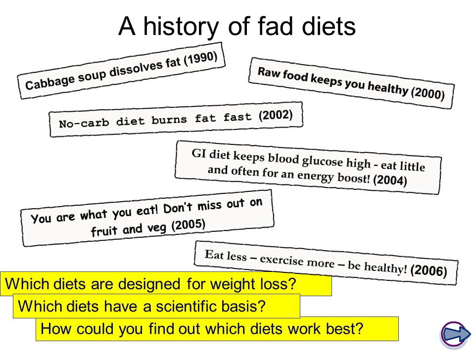 A history of fad diets Which diets are designed for weight loss.