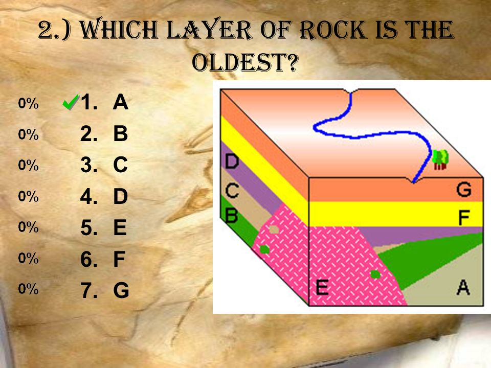 Geology Review Game Ready your Mind!  Your teams are your table