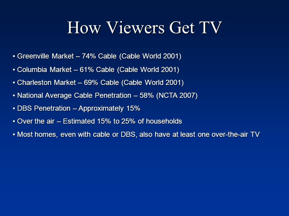 About Digital cable penetration have