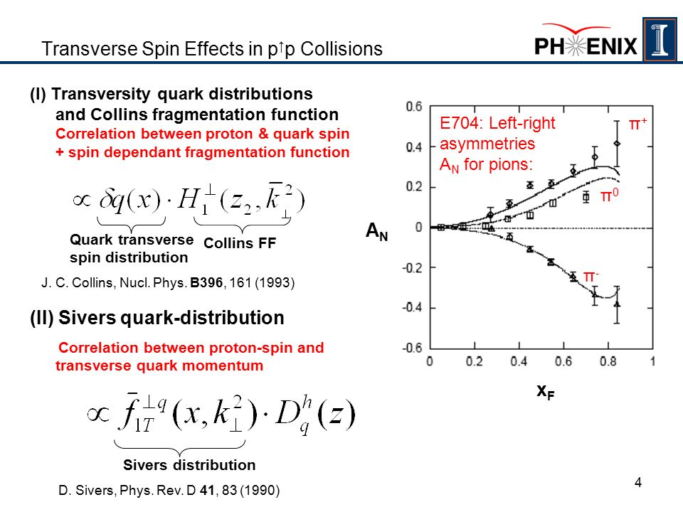 4 Transverse Spin Effects in p ↑ p Collisions (I) Transversity quark distributions and Collins fragmentation function Correlation between proton & quark spin + spin dependant fragmentation function Collins FF Quark transverse spin distribution (II) Sivers quark-distribution Correlation between proton-spin and transverse quark momentum Sivers distribution π+π+ π-π- π0π0 ANAN xFxF E704: Left-right asymmetries A N for pions: D.
