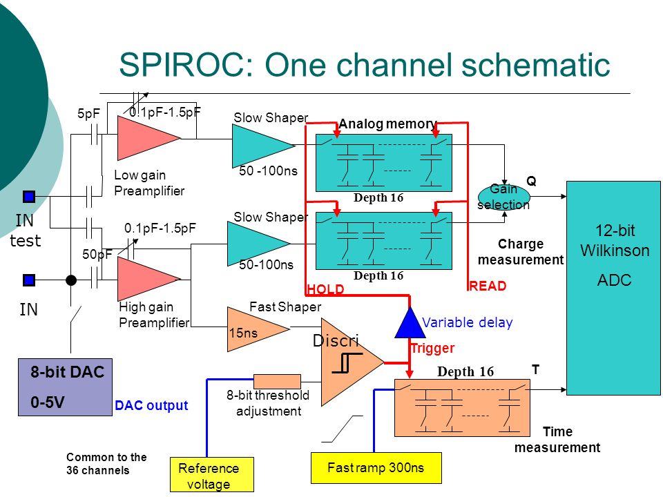 SPIROC: One channel schematic