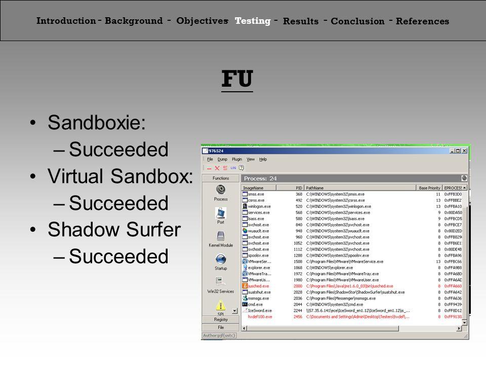 Sandbox Exploitations - ECE 4112 Group 12 - Gary Kao Jimmy