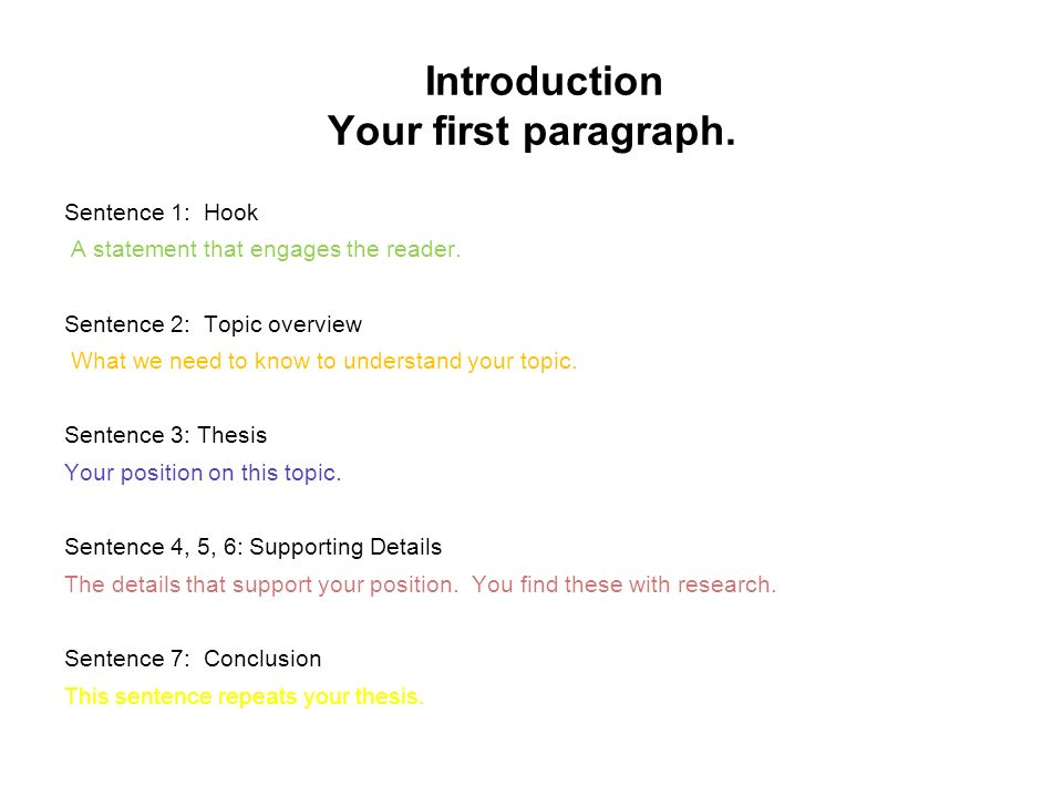 argumentative essay hook examples