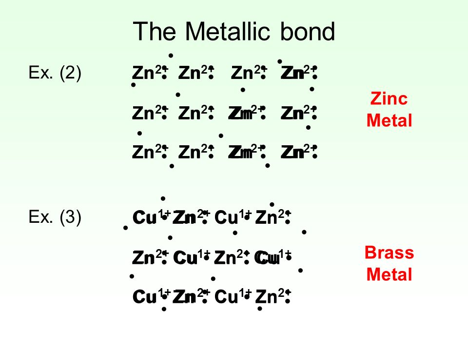 the metallic bond a metallic bond is formed when a group ofBrass Lewis Diagram #7