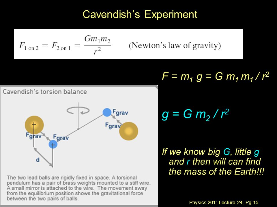 Physics 201: Lecture 24, Pg 15 Cavendish's Experiment F = m 1 g = G m 1 m 1 / r 2 g = G m 2 / r 2 If we know big G, little g and r then will can find the mass of the Earth!!!