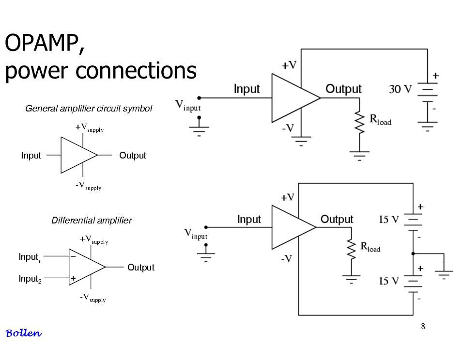 1 Operational Amplifier Opamp Bollen 2 Agenda Bollen Opamp