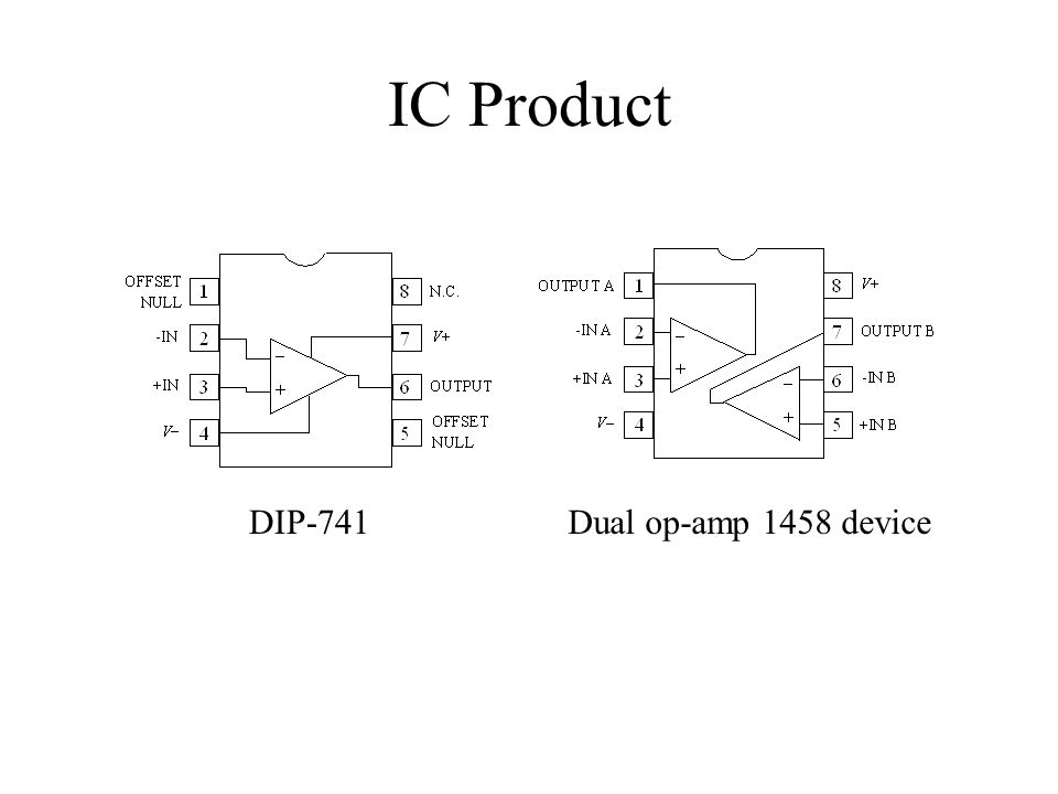 lab report operational amplifier application The operational amplifier (opamp) is a key building block in analog integrated circuit design the opamp is composed by several transistors and passive elements (resistors and capacitors) and arranged such that its low.