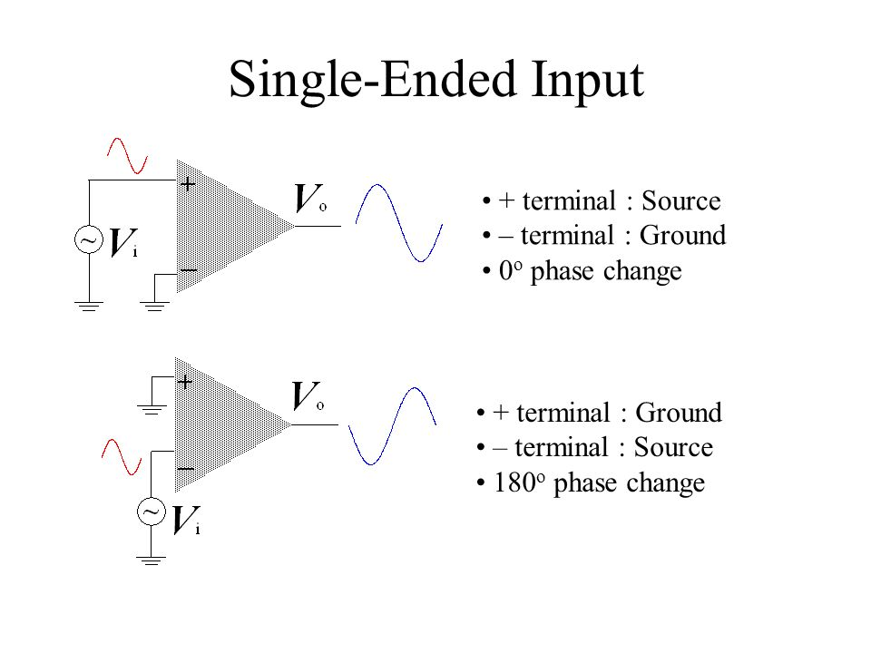 Lecture 1 Op-Amp Introduction of Operation Amplifier (Op