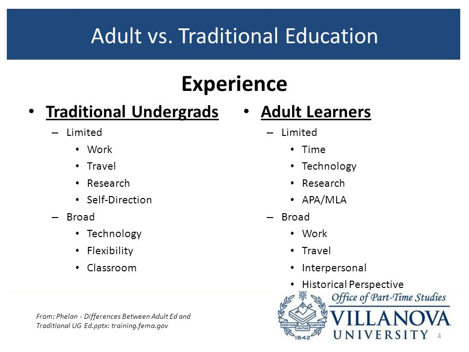 a comparison of online education and traditional education Online versus traditional education thomas brantley com155 march 02, 2014 nancy slack online versus traditional education dating back to the 1600s, higher education has been a part of society for hundreds of years.