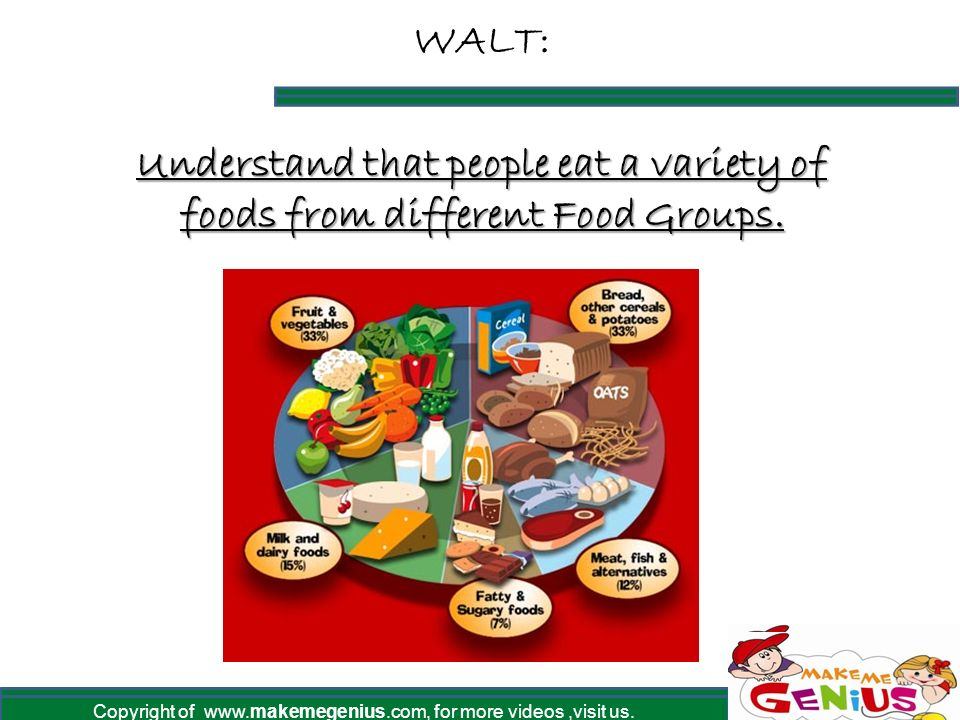 2 Copyright Of Www Makemegenius Com For Moresvisit Us Walt Understand That People Eat A Variety Of Foods From Different Food Groups