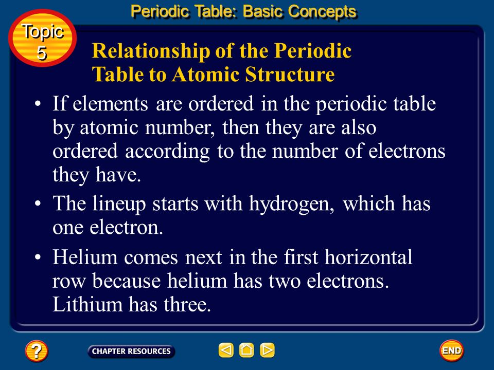 Relationship of the Periodic Table to Atomic Structure In the modern periodic table, elements are arranged according to atomic number.