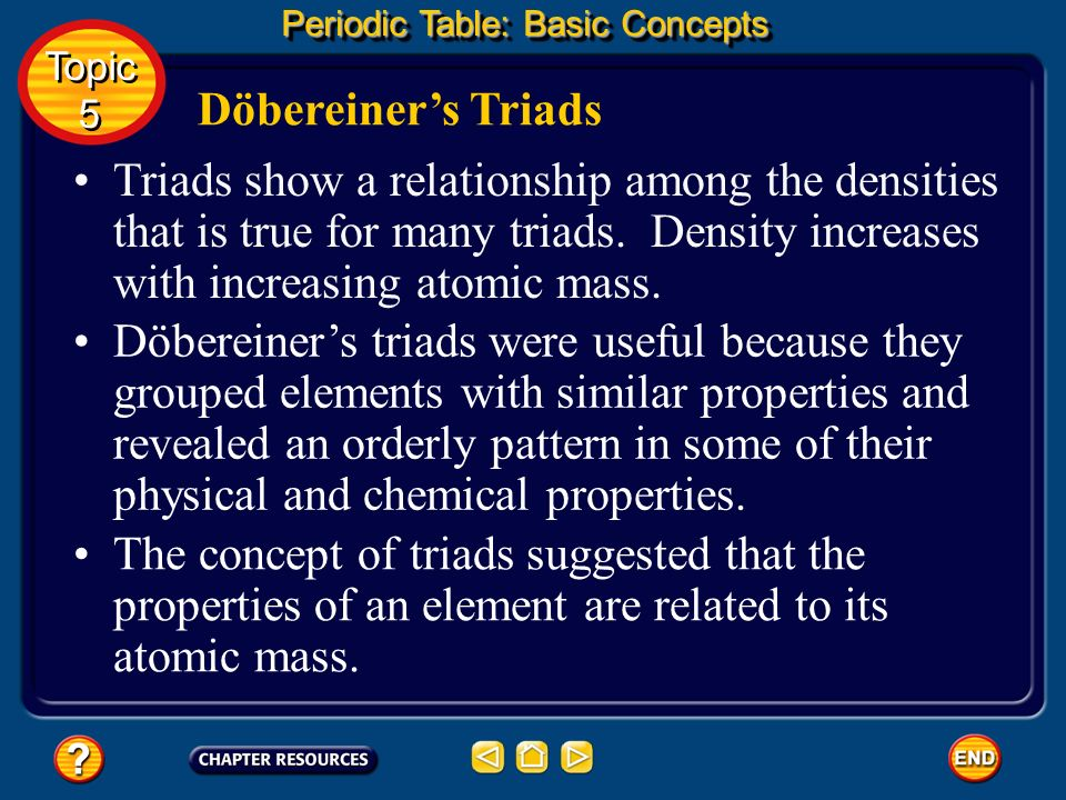 Döbereiner's Triads The elements in a triad had similar chemical properties, and their physical properties varied in an orderly way according to their atomic masses.