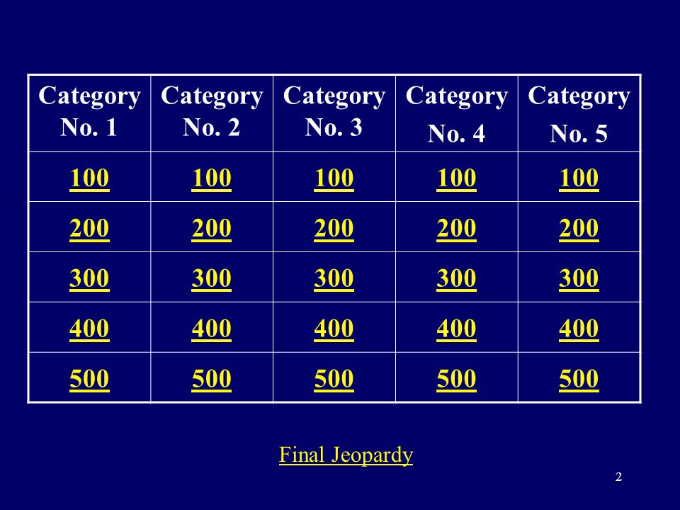 1 this is jeopardy the periodic table 2 category no 1 category no 2 1 this is jeopardy the periodic table urtaz Choice Image