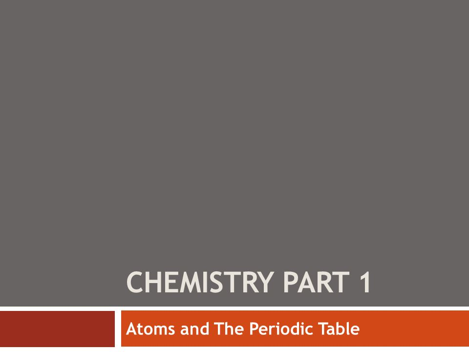 CHEMISTRY PART 1 Atoms and The Periodic Table
