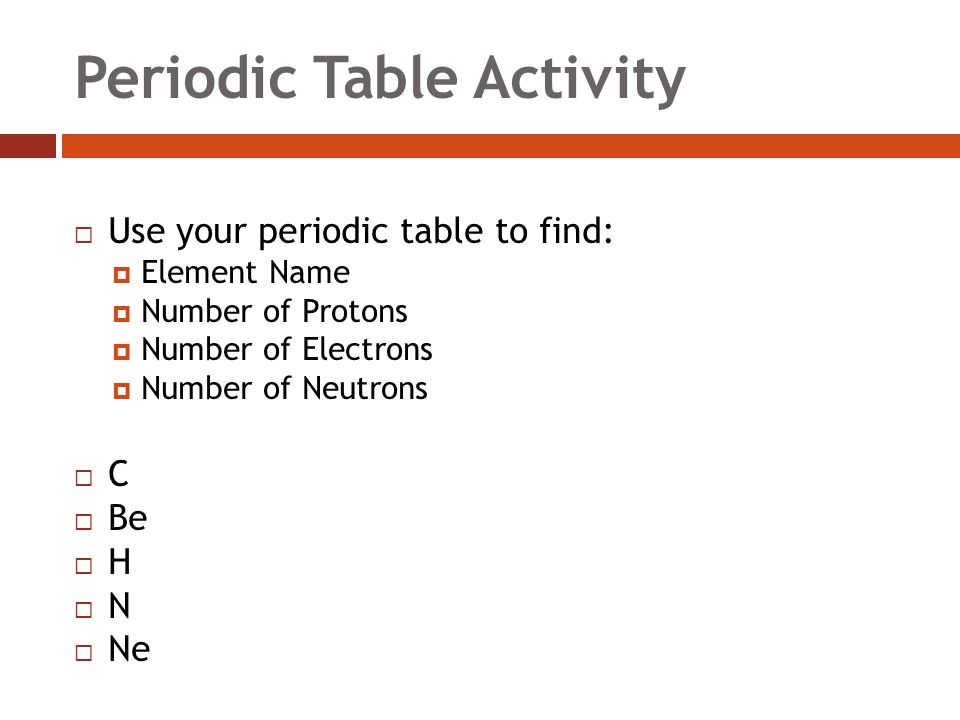 Periodic Table Activity  Use your periodic table to find:  Element Name  Number of Protons  Number of Electrons  Number of Neutrons  C  Be  H  N  Ne