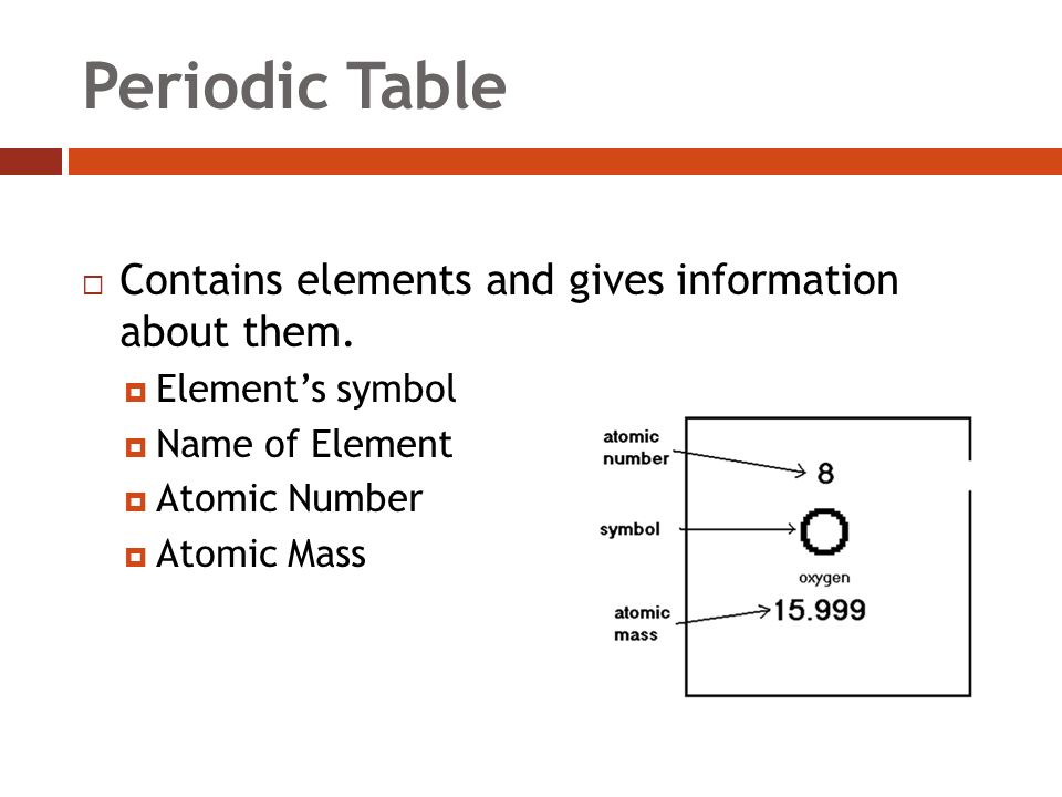 Periodic Table  Contains elements and gives information about them.